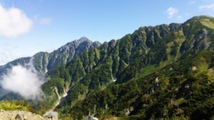上市町剣岳の風景